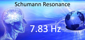 The Schumann resonance and how it is changing reality